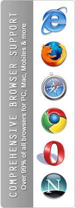 Comprehensive Browser Support